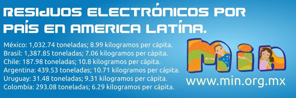 Los mexicanos desechamos 8.90 kg de basura electrónica.